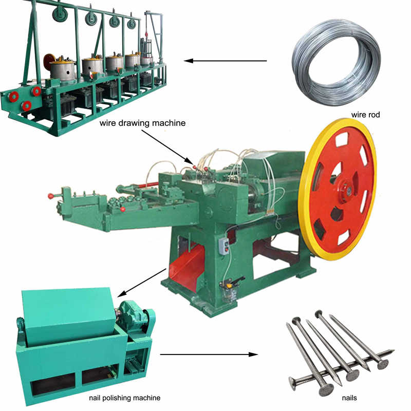 automatic wire steel nail making machine